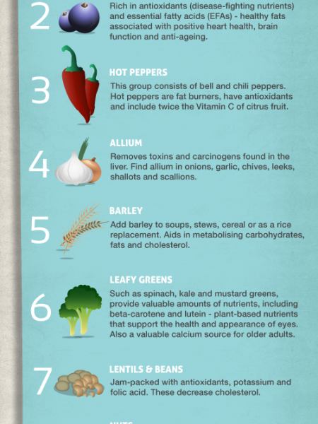 10 superfoods to make you look younger Infographic