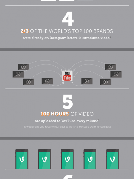 10 Surprising Social Media Statistics Infographic