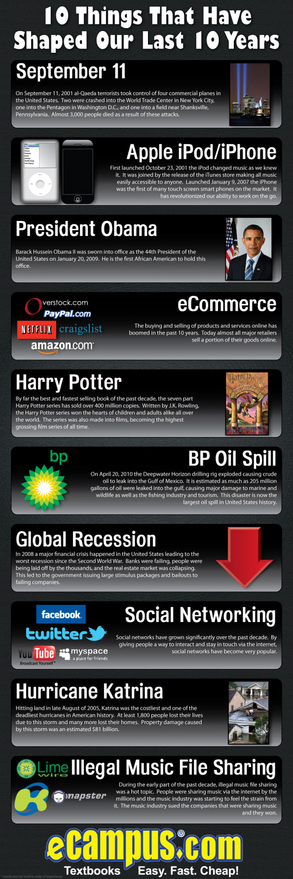 10 Things that have Shaped the Last Ten Years  Infographic
