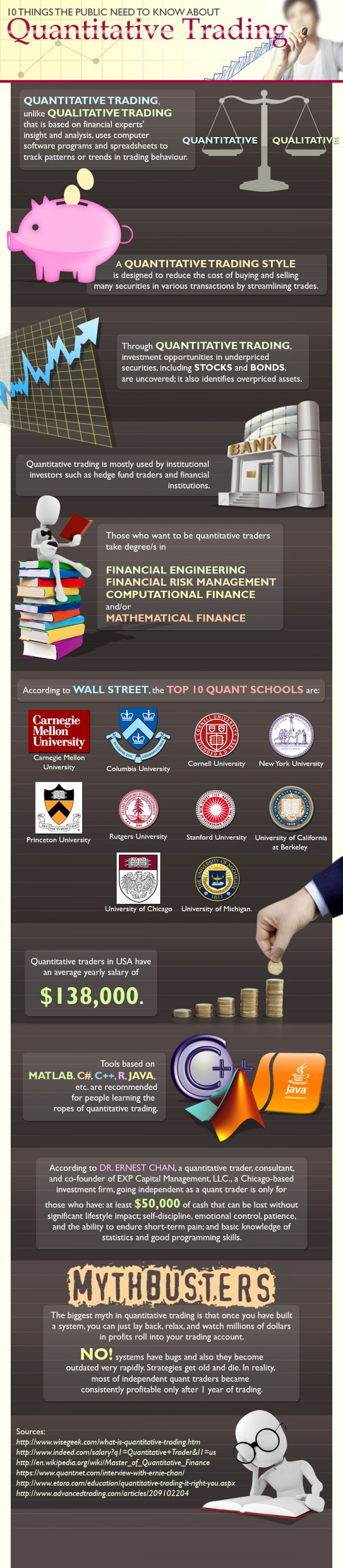 10 Things the Public Need to Know About Quantitative Trading Infographic