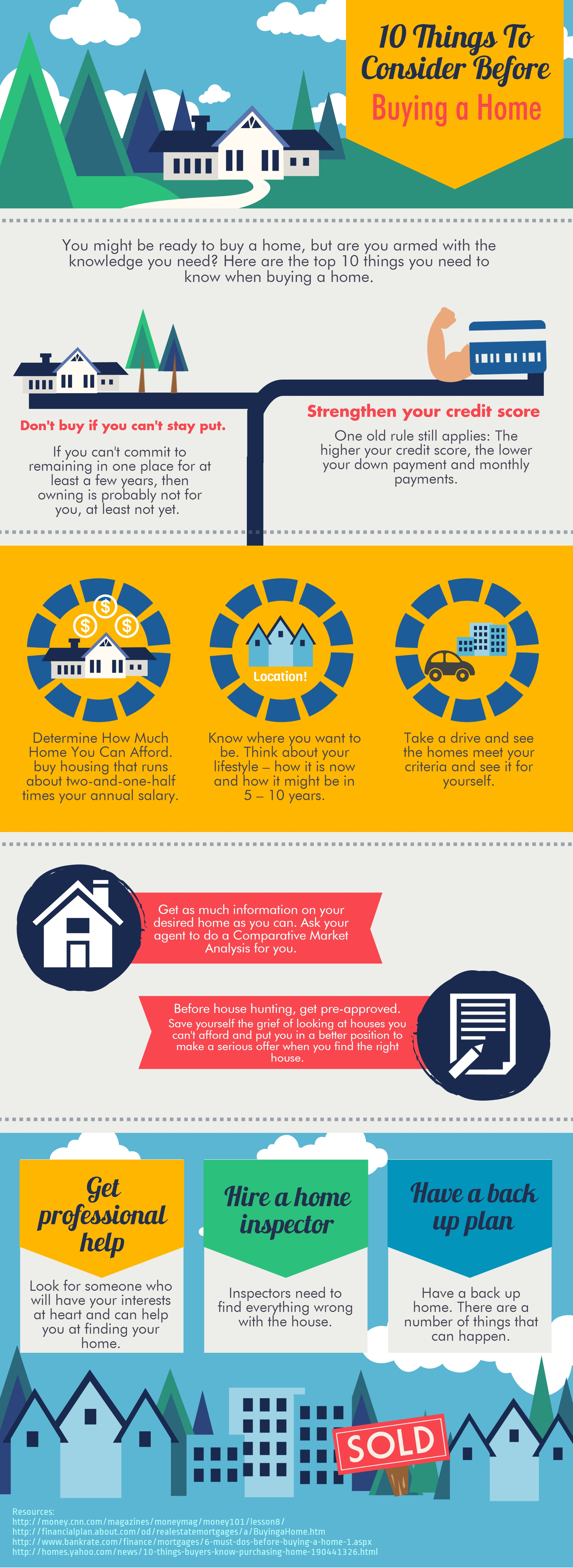 10 Things to Consider Before Buying a Home [Infographic ...