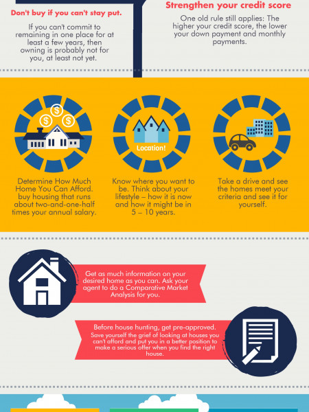 10 Things to Consider Before Buying a Home Infographic