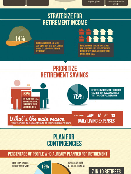 10 Things to Do Before Retiring Infographic