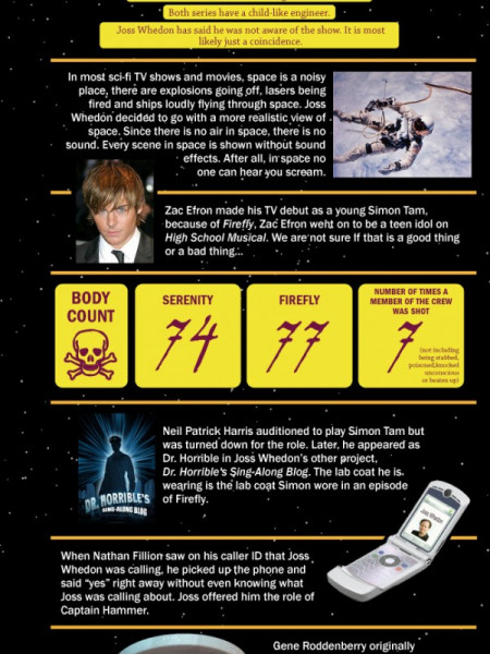 10 Things You Didn't Know About Firefly Infographic
