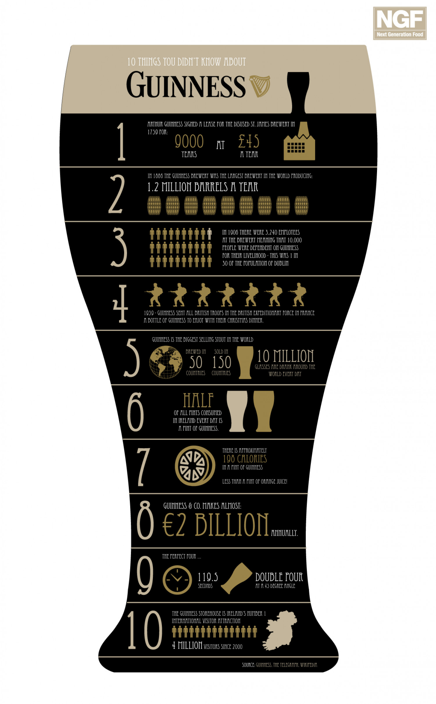 10 Things You Didn't Know About Guinness Infographic