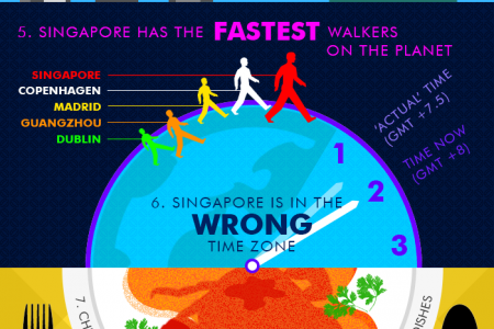 10 Things You Didn't Know About Singapore Infographic