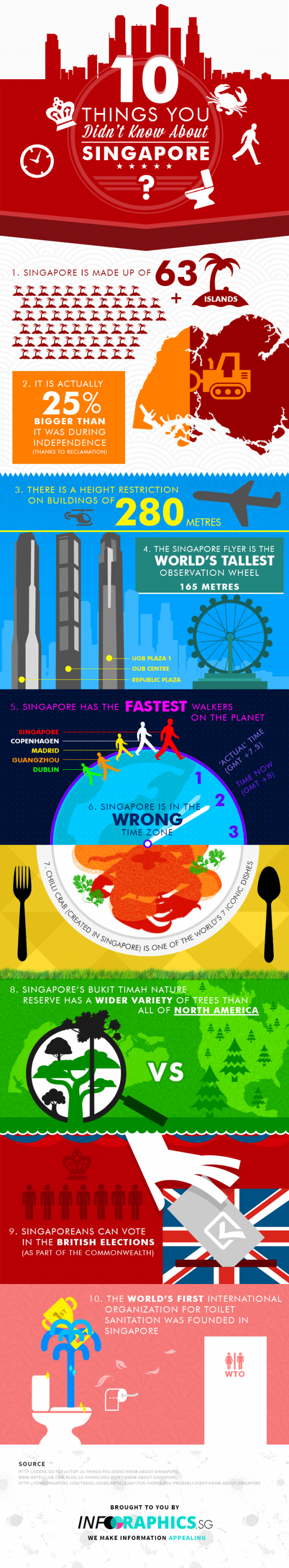 10 best intresting things to do and must visit places in Singapore, Bhukit Timah , Chilli Crab