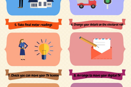 10 Things You Must Do Before You Move Out  Infographic