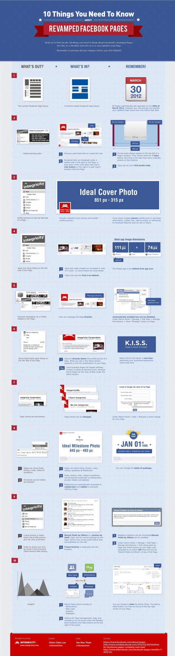 10 Things You Need to Know About Revamped Facebook Pages Infographic