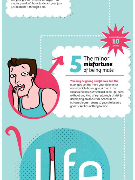 10 Things You (Probably) Wont Hear From Your Doctor  Infographic