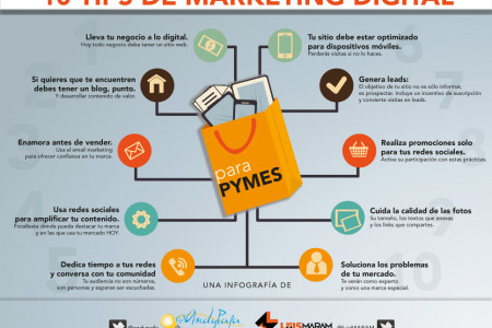 10 tips de marketing digital para PyMEs Infographic
