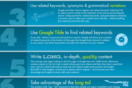 10 Tips for SEO Copywriting that Ranks Infographic