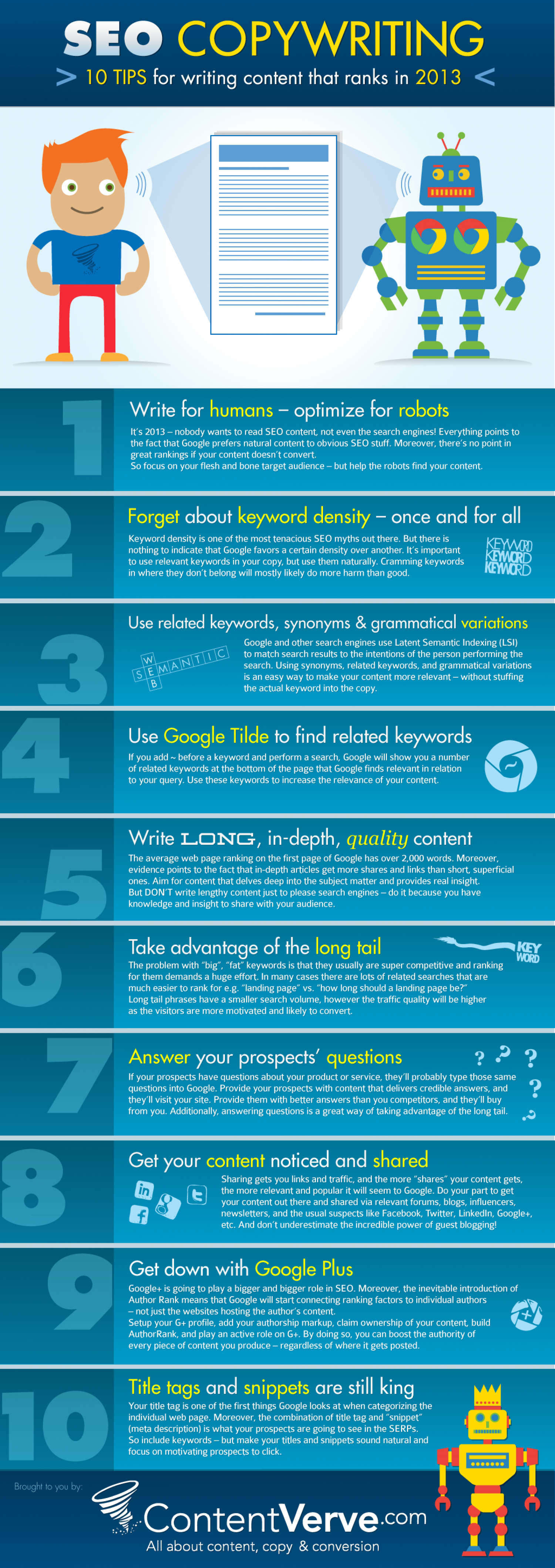 10 Tips for Writing Content that Ranks Infographic