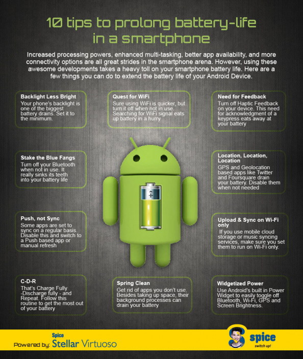 10 Tips to Prolong the Battery Life on your Android Smartphone Infographic