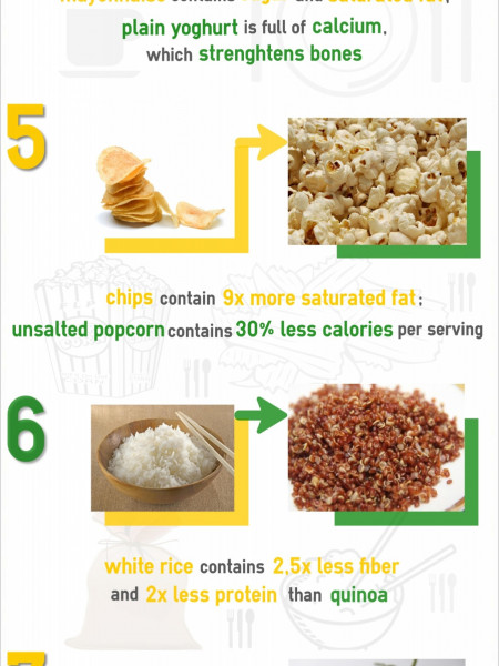 10 Tricks to Make Your Diet Healthier Infographic
