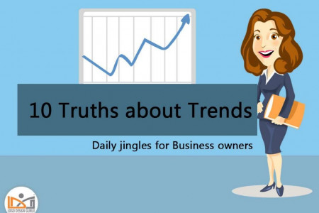 10 truths about trends: Basic Rules of Business Infographic