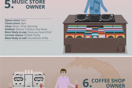 10 Types of Store Owners Infographic