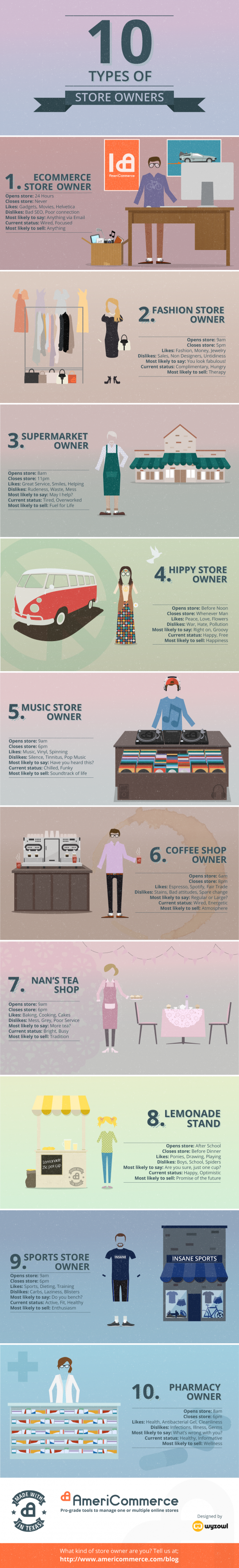 10 Types of Store Owners