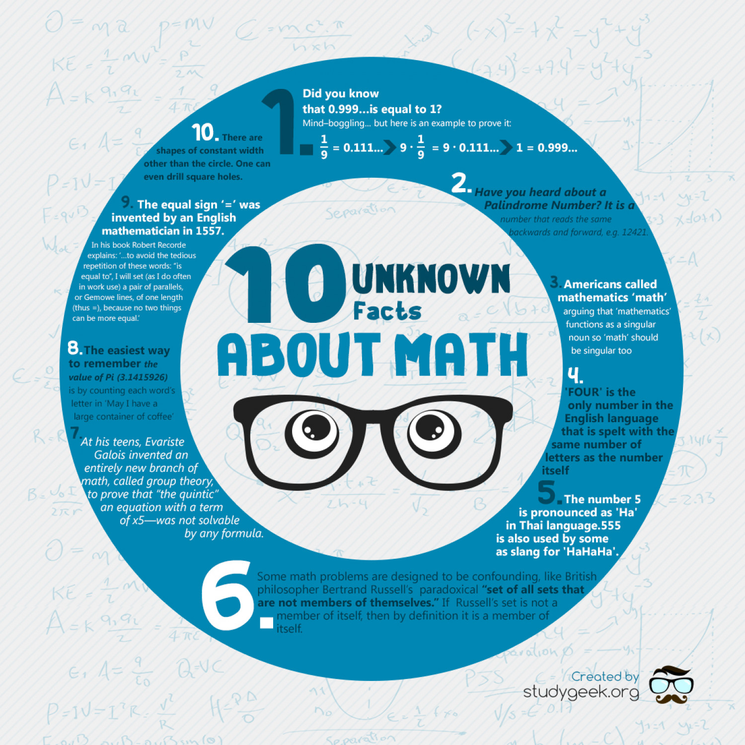 10 unknown facts about math Infographic