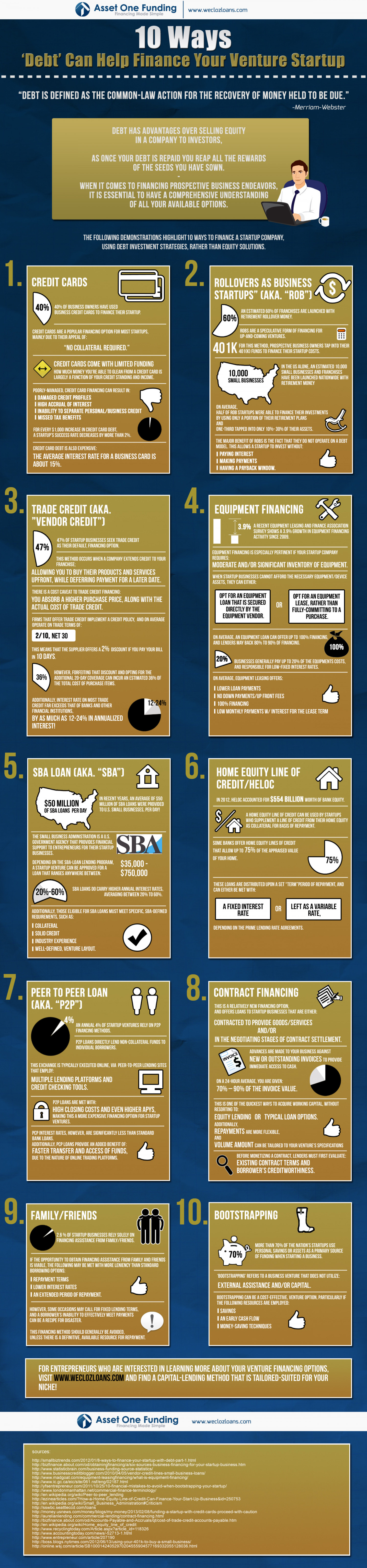 10 Ways -'Debt' Can Help Finance Your Venture Startup Infographic