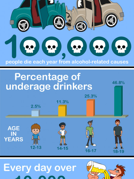10 Ways Alcohol is Shaping our Future   Addiction Hope Treatment Program Infographic