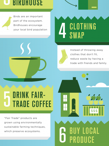 10 Ways to Celebrate Earth Day Infographic