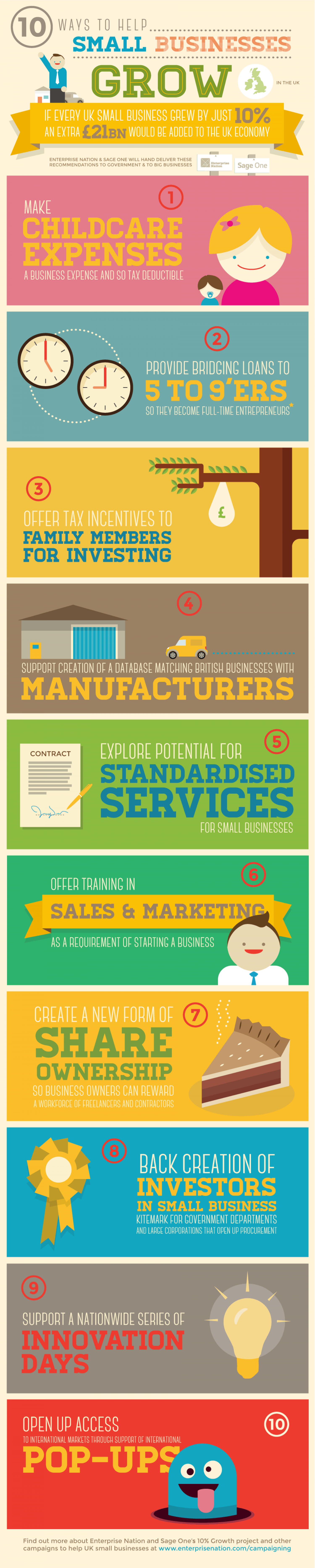 10 Ways to Help Small Businesses Grow Infographic