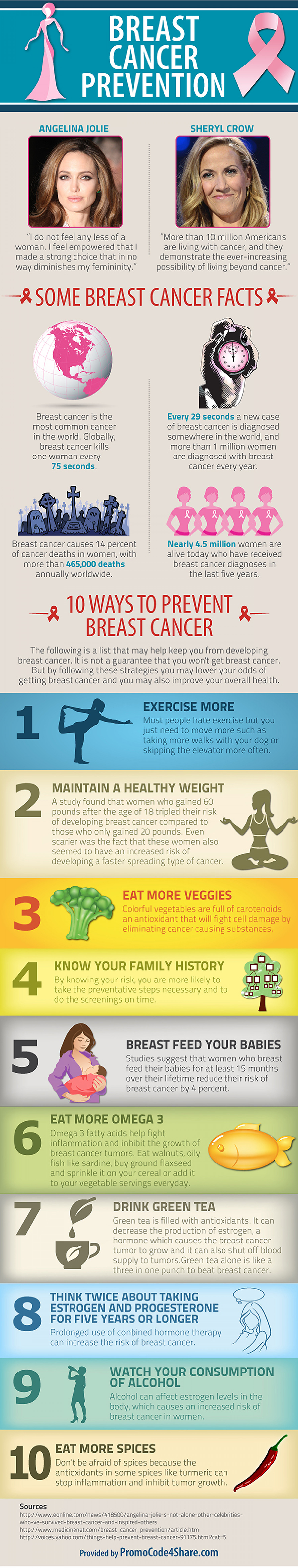 10 ways to prevent Breast Cancer Infographic