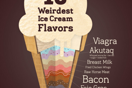 10 Weirdest Ice Cream Flavors Infographic