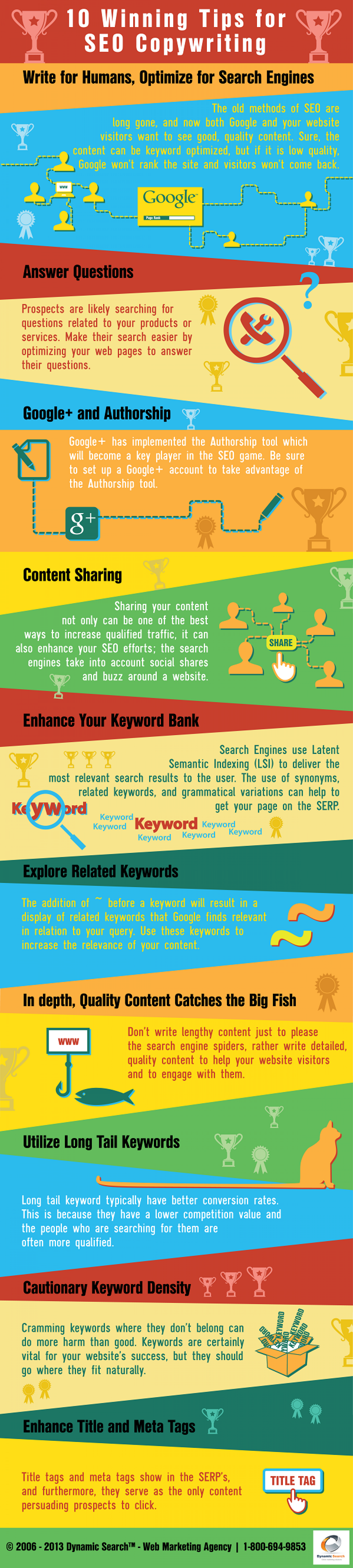 10 Winning Tips for SEO Copywriting Infographic