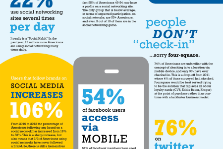 10 WOWing Social Media Statistics Infographic