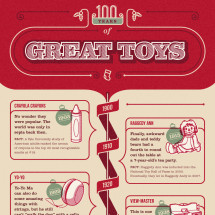 100 Years of Great Toys Infographic