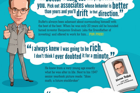 10 Amazingly Awesome Warren Buffett Quotes to Live By...& The Cool Facts Behind Them Infographic
