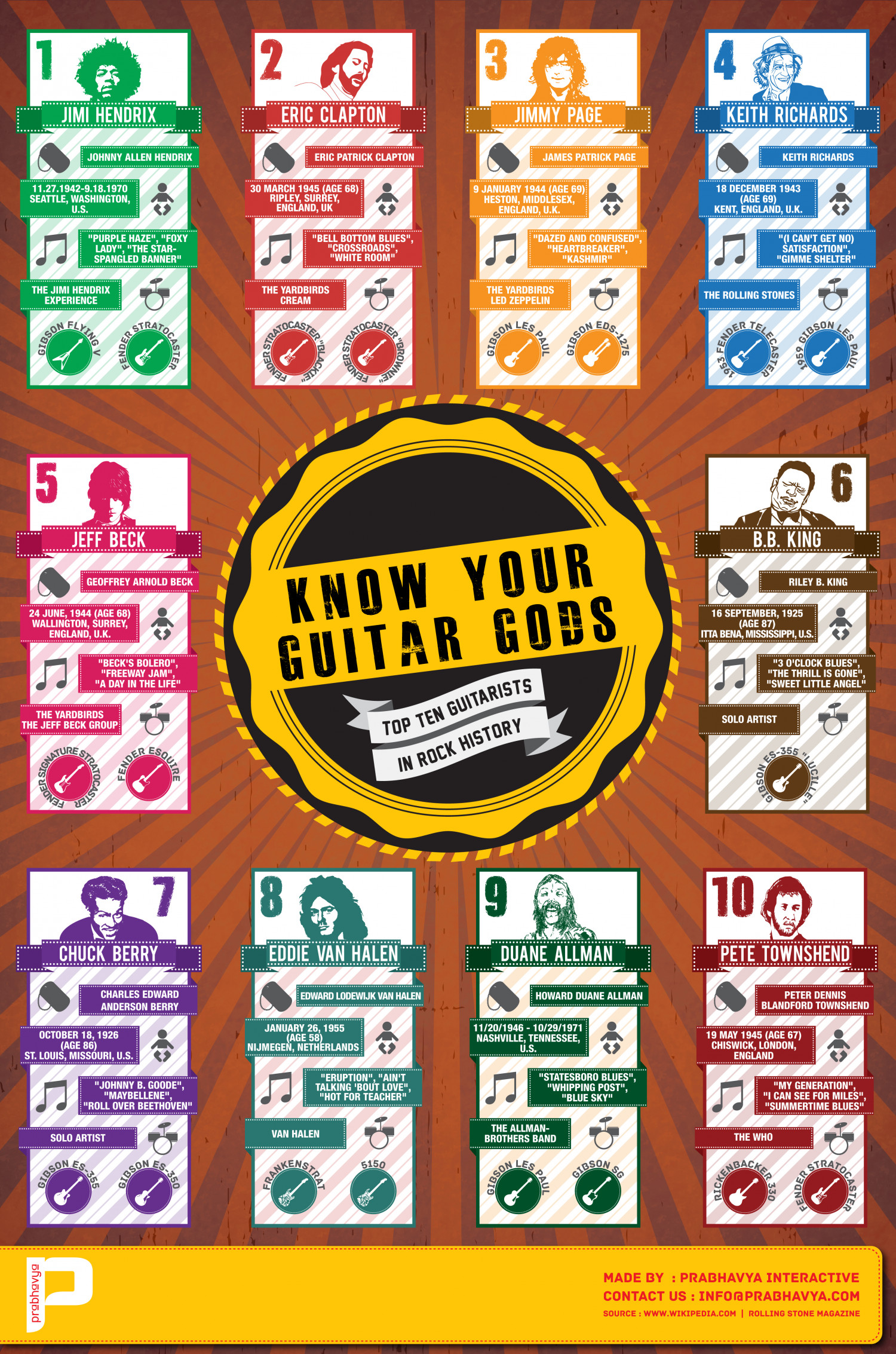 10 Most Influential Guitarists of Rock History Infographic