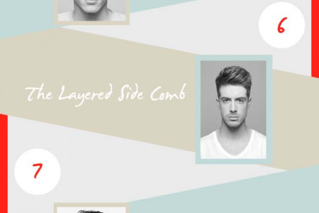 11 Best Men's Hairstyles 2013 - Infographic Infographic