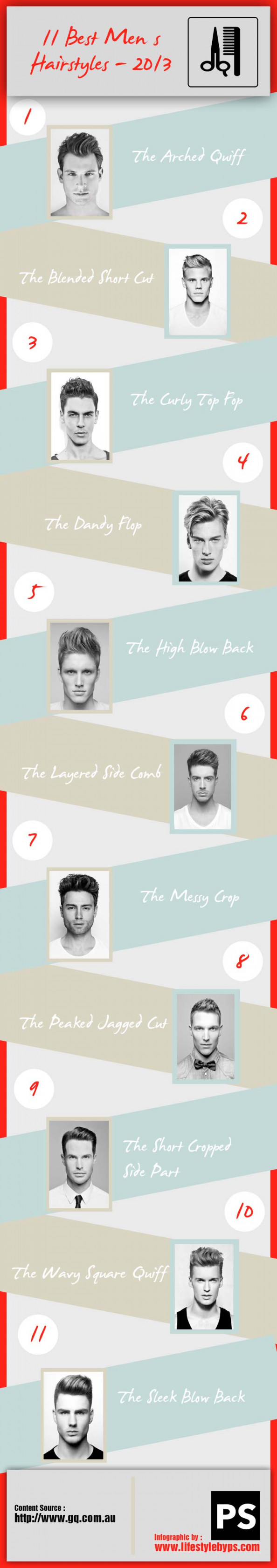 11 Best Men&#039;s Hairstyles 2013 - Infographic Infographic