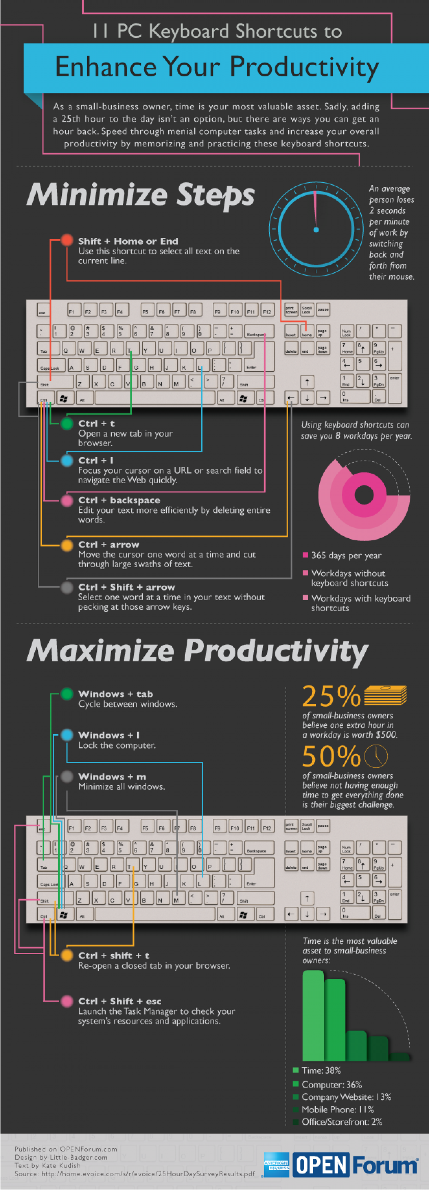 11 PC Keyboard Shortcuts to Enhance Your Productivity Infographic
