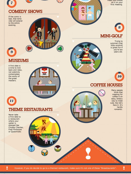 11 Places You Should Never Take a Date Infographic