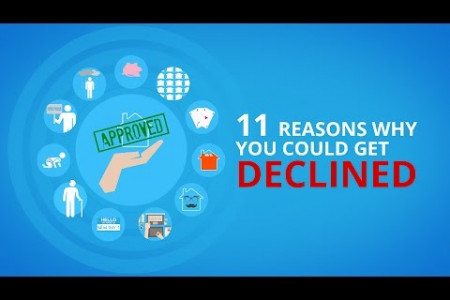 11 Reasons Your Home Loan May Be Declined Infographic