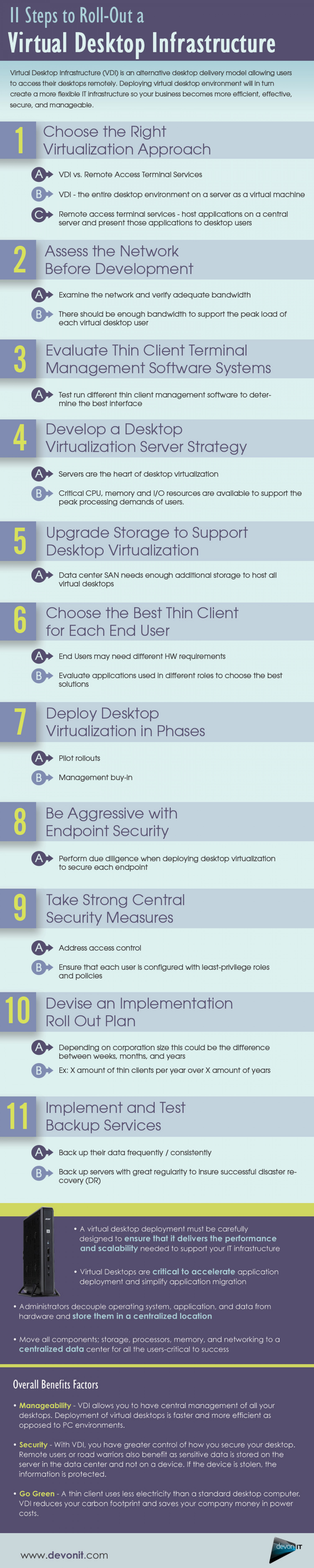 11 Steps to Roll-Out a Virtual Desktop Infrastructure Infographic
