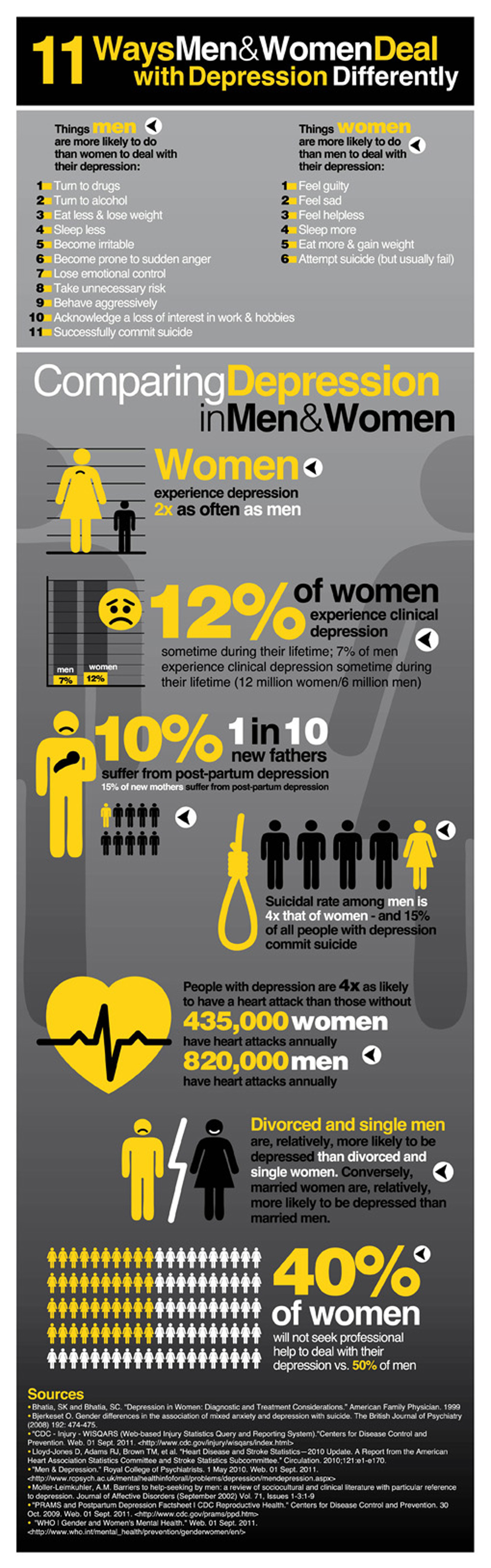 Abortion link to depression Abortion link to depression new images