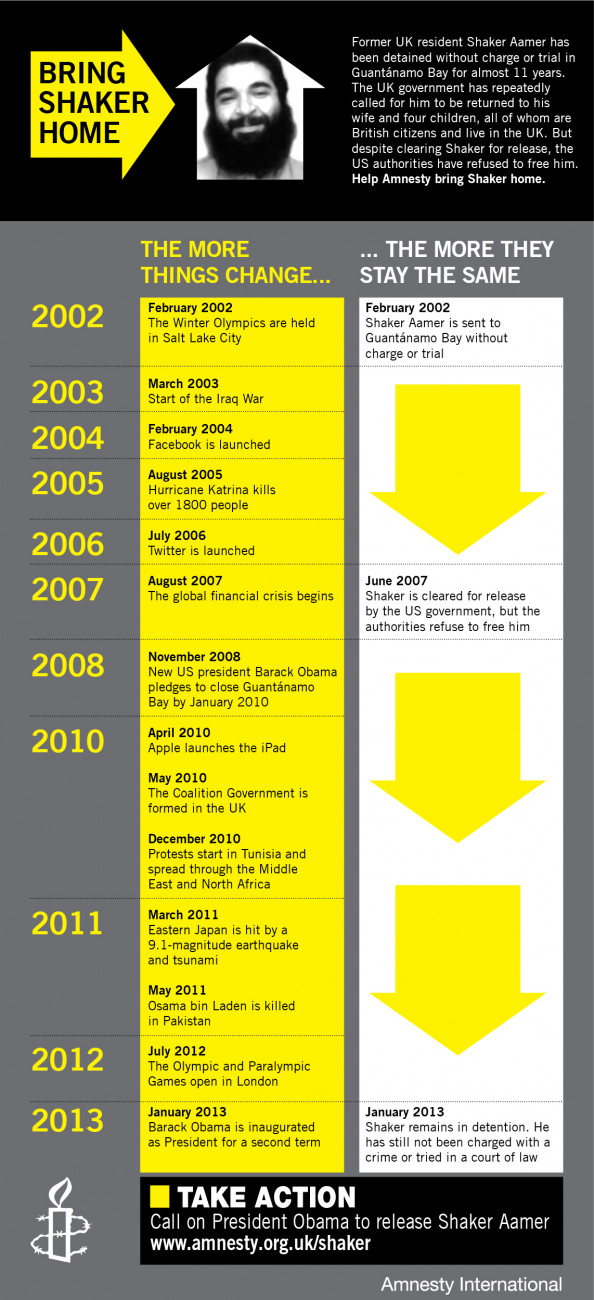 11 years of Guantanamo Bay for Shaker Aamer Infographic