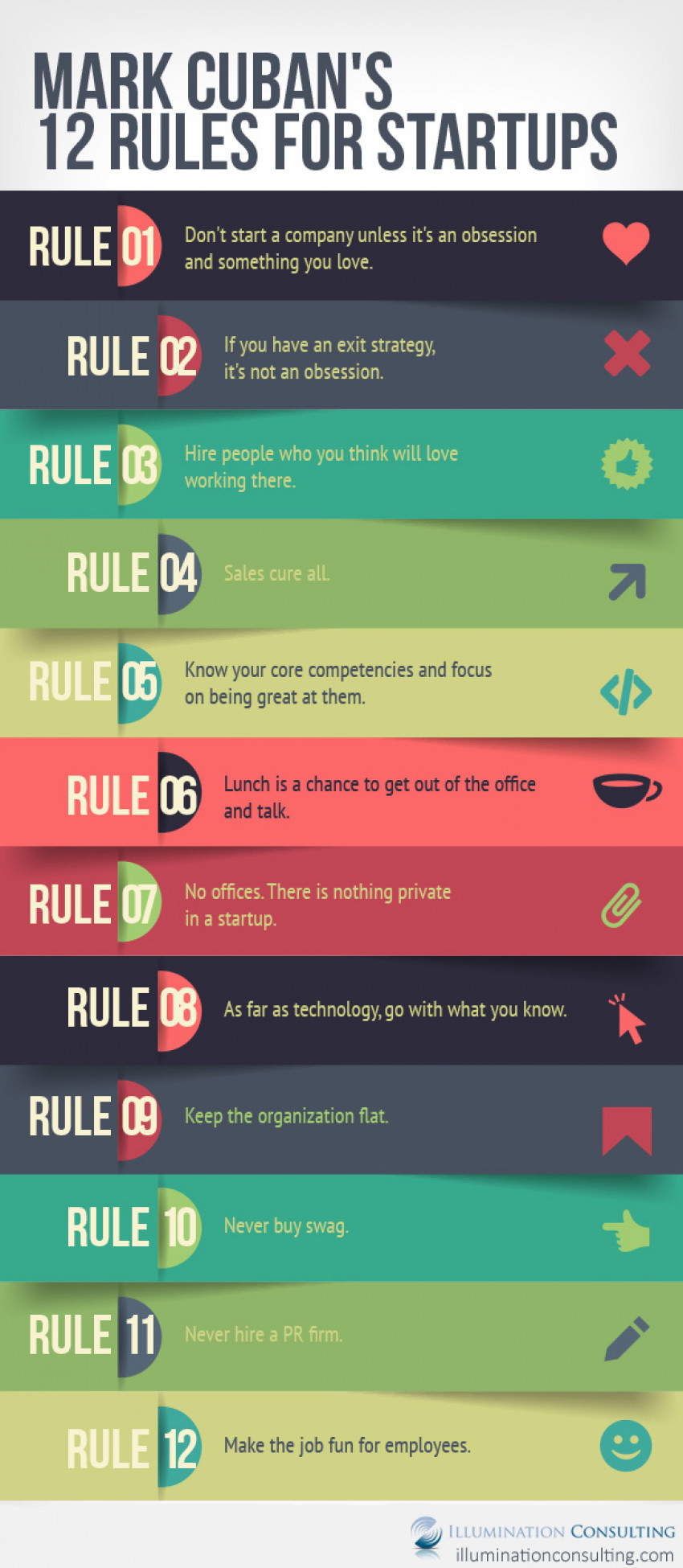 12 Business Startup Rules By Mark Cuban