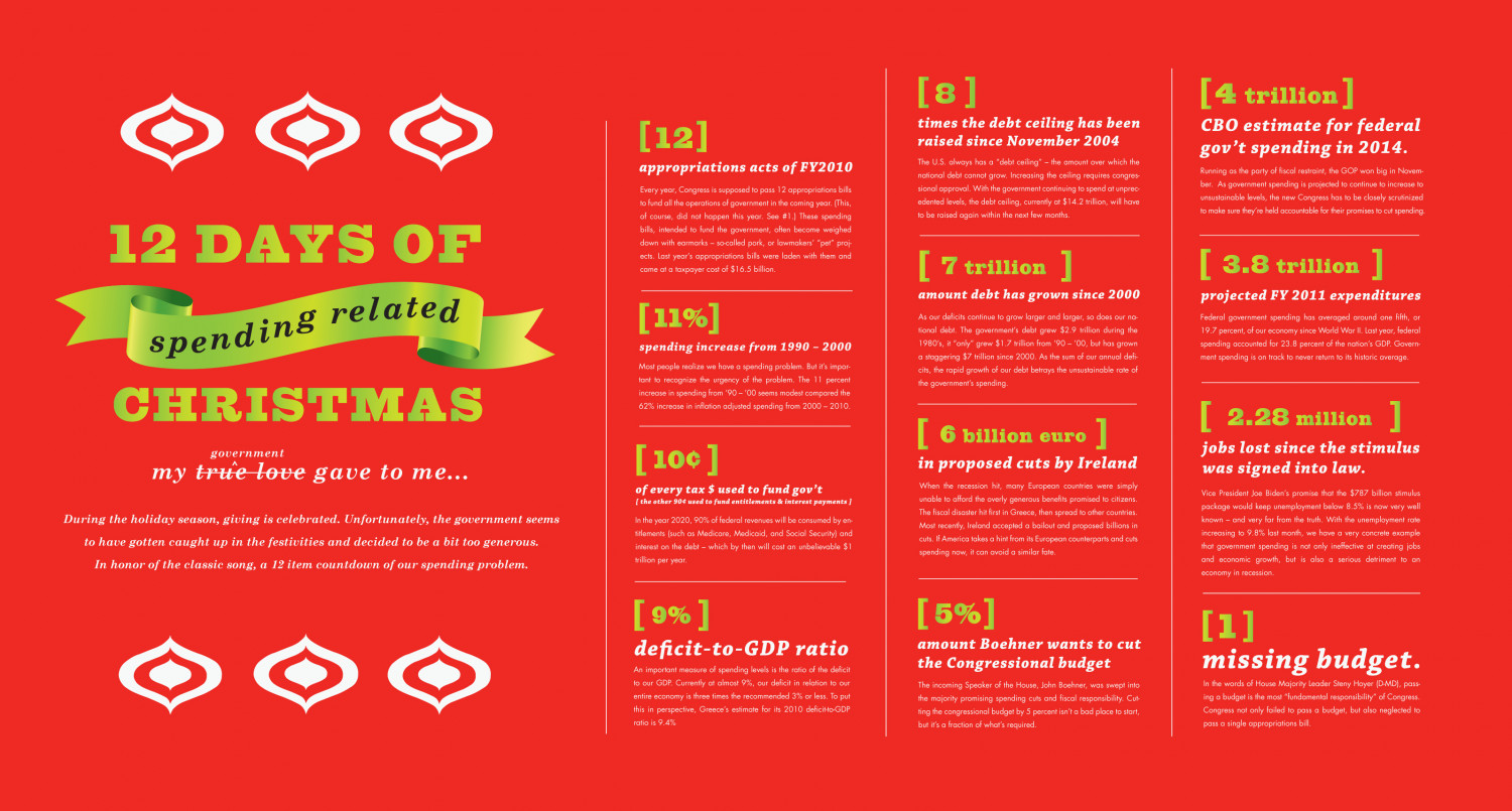 12 Days Of Christmas: Government Spending Edition Infographic