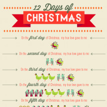 12 Days of Christmas in Infographic Infographic