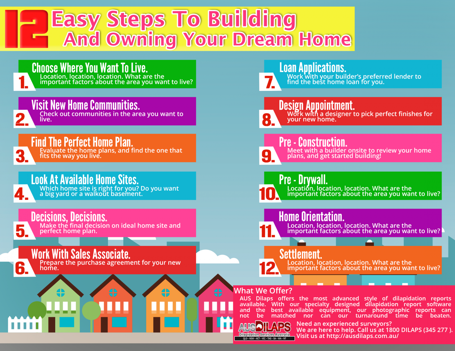 Steps to building a house 28 images steps to building for Steps to building a house checklist