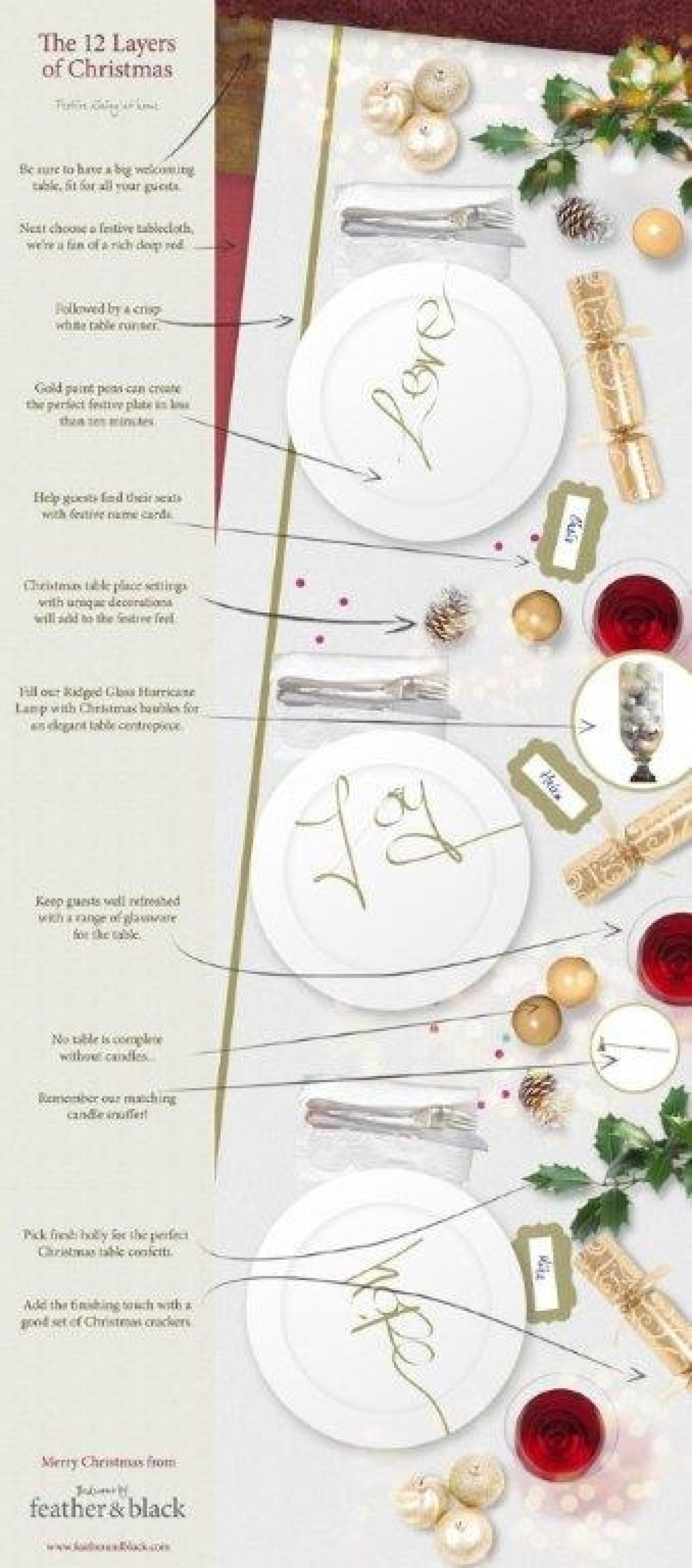 12 Layers of Christmas Infographic