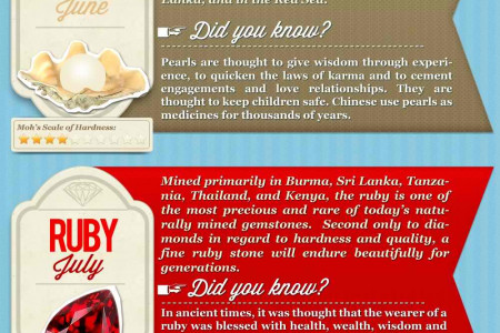 12 Months Of Facts About Birthstone Infographic