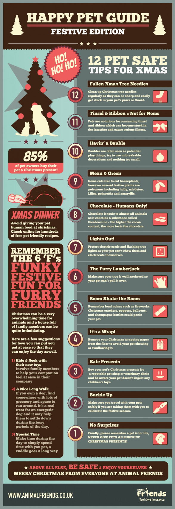 12 Pet Safe Tips of Christmas