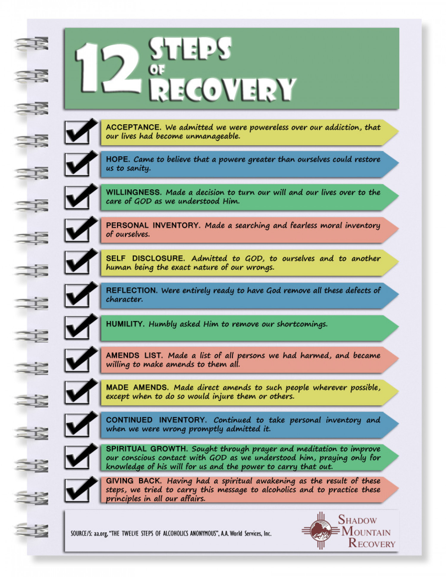 12 Steps Of Recovery Visual Ly
